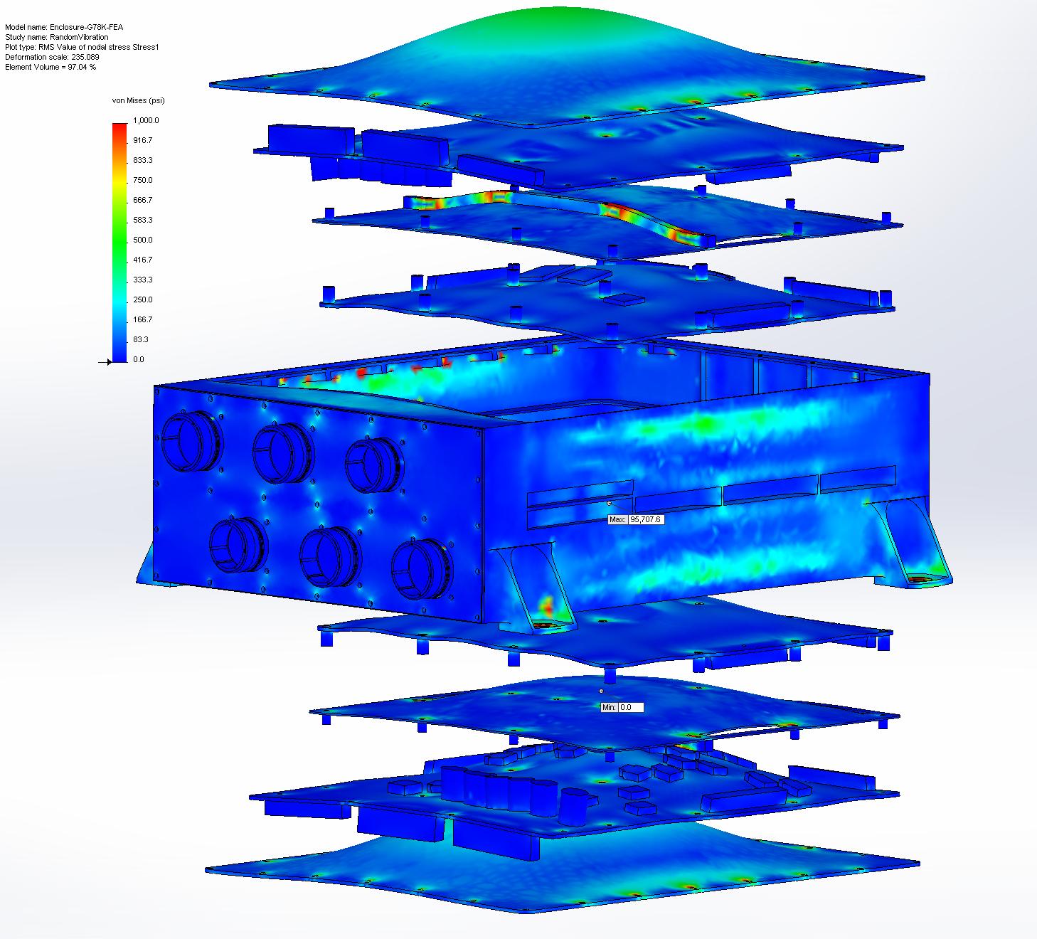 FEA Modal & Dynamic Response Analysis